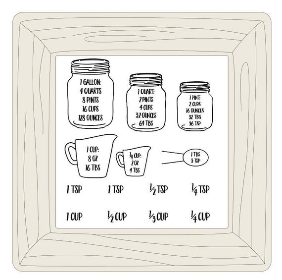 Kitchen Measurement Conversion Chart Decal Set
